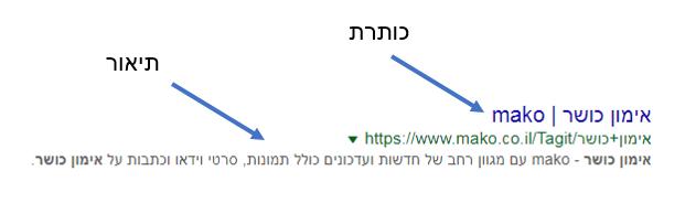קידום אתר WIX - כותרת ותיאור