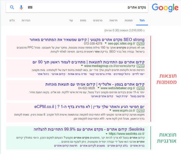 פרסום בגוגל - חלוקה של תוצאות החיפוש