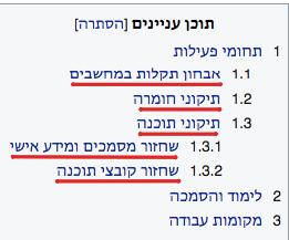 תוכן עניינים ויקיפדיה