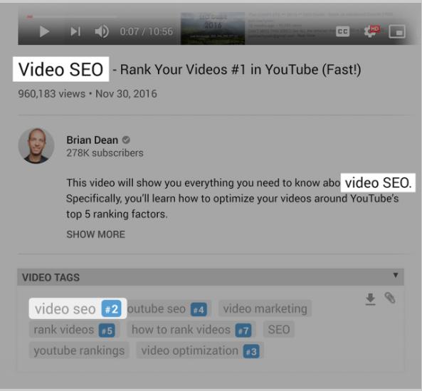 קידום סרטון ביוטיוב