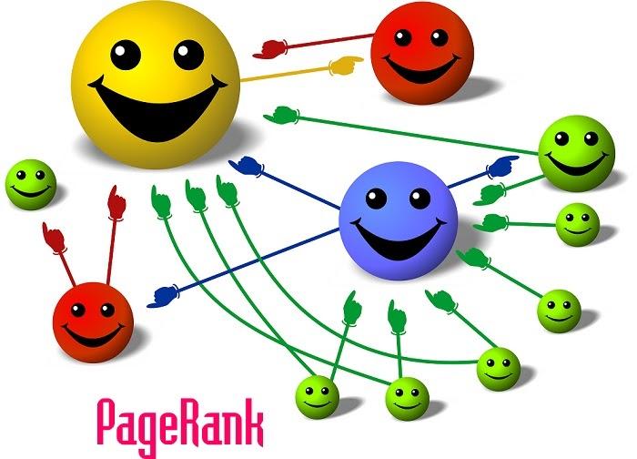 ייצוג גרפי של פייג' ראנק (תמונה: wikipedia.org)